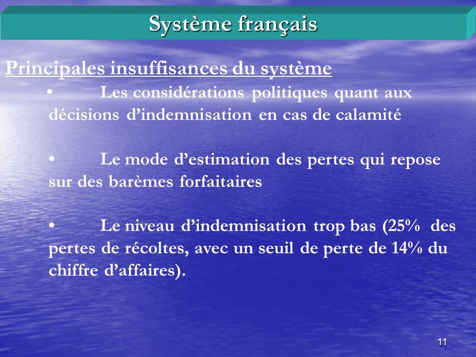 11 Principales insuffisances du système Système français Les considérations politiques quant aux décisions dindemnisation en cas de calamitéLe mode de