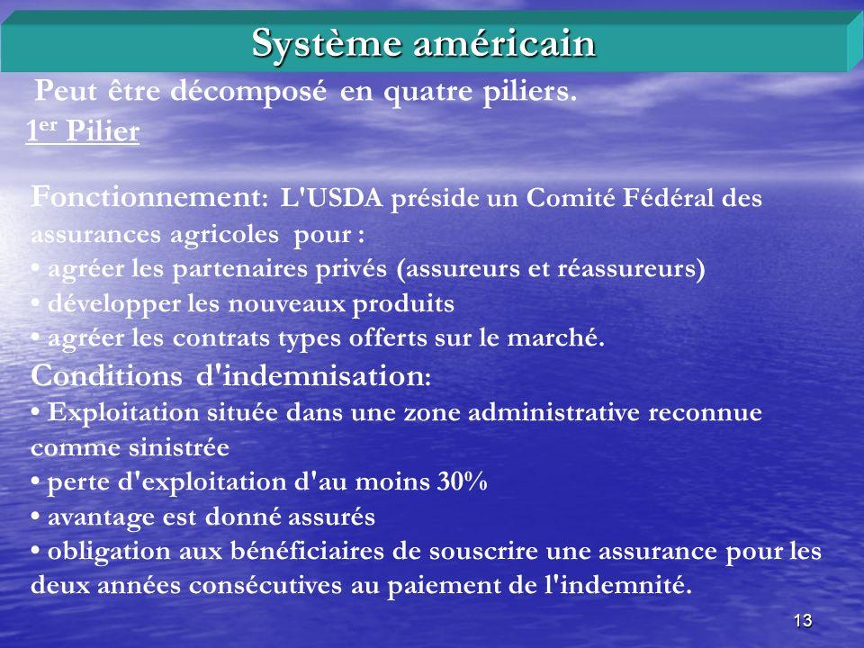 13 Peut être décomposé en quatre piliers. 1 er Pilier Système américain Fonctionnement : L'USDA préside un Comité Fédéral des assurances agricoles pou