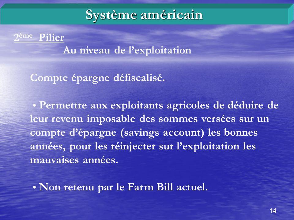 14 2 ème Pilier Système américain Au niveau de lexploitation Compte épargne défiscalisé. Permettre aux exploitants agricoles de déduire de leur revenu