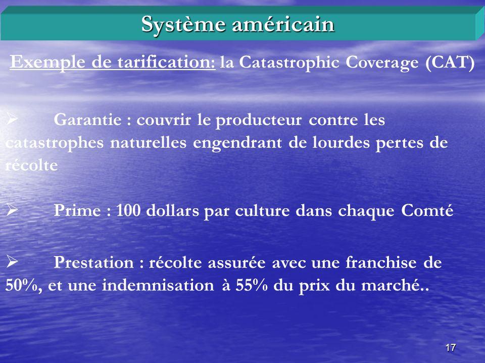 17 Exemple de tarification : la Catastrophic Coverage (CAT) Système américain Garantie : couvrir le producteur contre les catastrophes naturelles enge