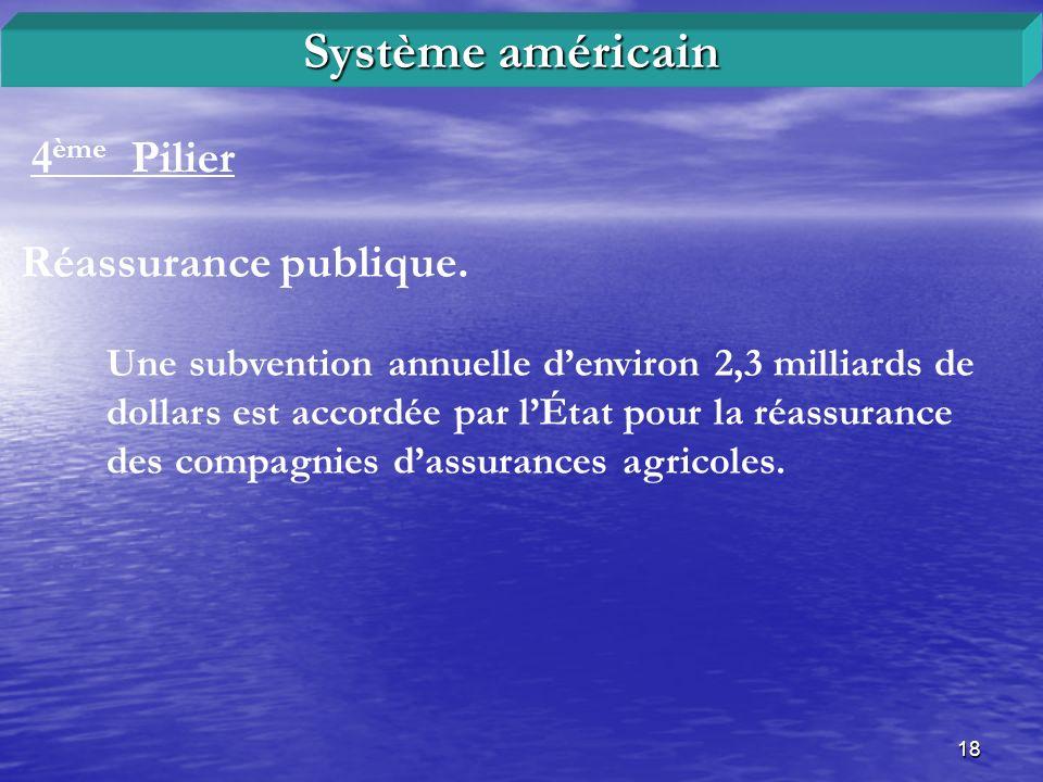 18 4 ème Pilier Système américain Réassurance publique. Une subvention annuelle denviron 2,3 milliards de dollars est accordée par lÉtat pour la réass