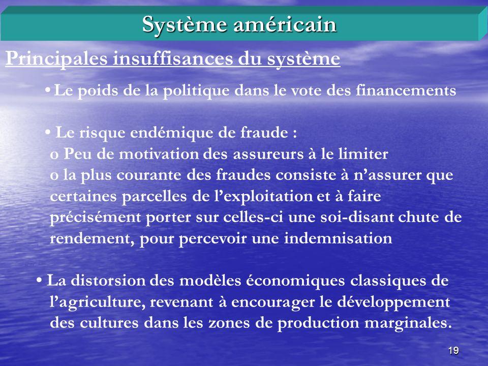 19 Principales insuffisances du système Système américain Le poids de la politique dans le vote des financements Le risque endémique de fraude : o Peu