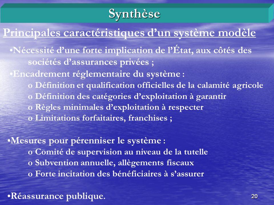 20 Principales caractéristiques dun système modèle Synthèse Nécessité dune forte implication de lÉtat, aux côtés des sociétés dassurances privées ; En