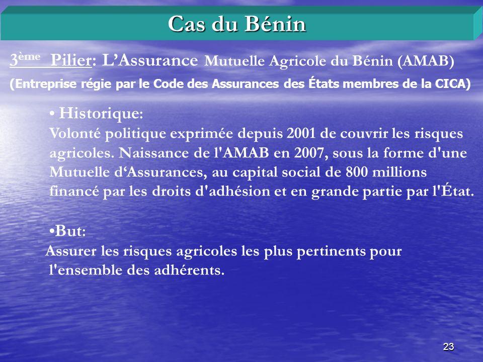 23 3 ème Pilier: LAssurance Mutuelle Agricole du Bénin (AMAB) (Entreprise régie par le Code des Assurances des États membres de la CICA) Cas du Bénin