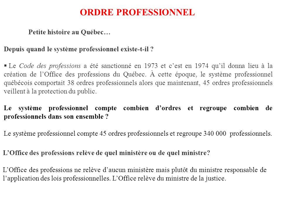 ORDRE PROFESSIONNEL Petite histoire au Québec… Depuis quand le système professionnel existe-t-il .