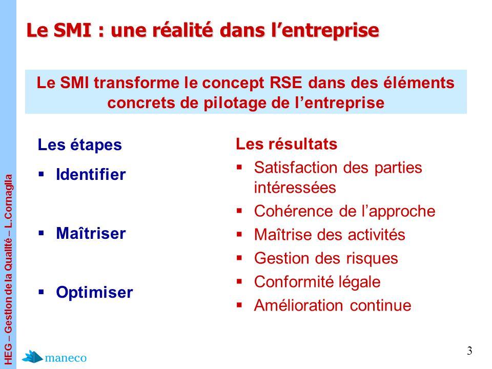 HEG – Gestion de la Qualité – L.Cornaglia 3 Le SMI : une réalité dans lentreprise Les étapes Identifier Maîtriser Optimiser Les résultats Satisfaction