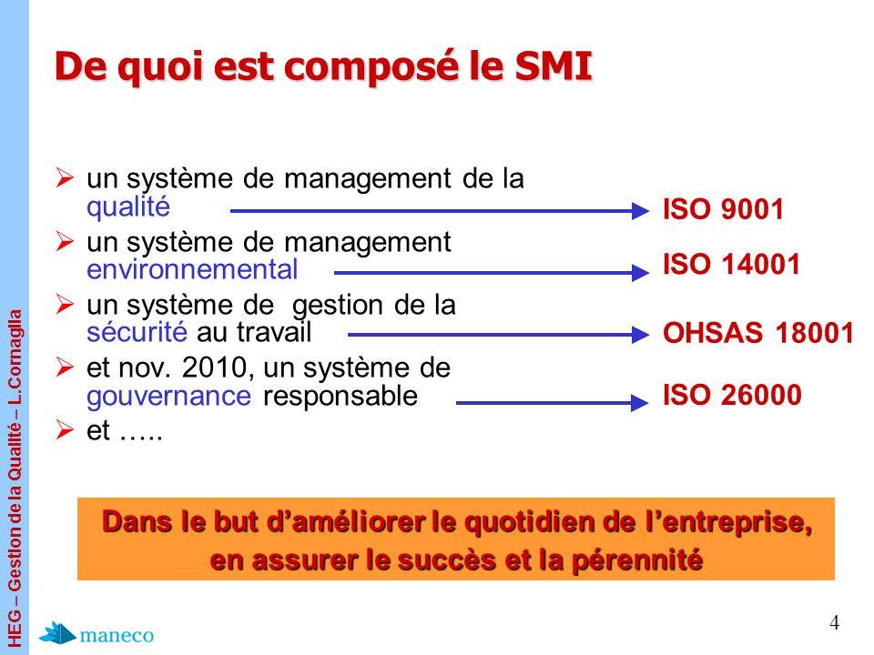 HEG – Gestion de la Qualité – L.Cornaglia 5 Leurs objectifs : une approche systématique pour Les composantes du SMI SMQ (ISO 9001) –maîtriser les activités –les optimiser pour satisfaire les besoins de la clientèle SME (ISO 14001) –maîtriser les activités –les optimiser pour en réduire les impacts environnementaux La synergie entre SMQ, SME et SMS doit assurer la performance globale SMS (OHSAS 18001/MSST) –maîtriser les activités –les optimiser pour en réduire les risques pour la santé des collaborateurs
