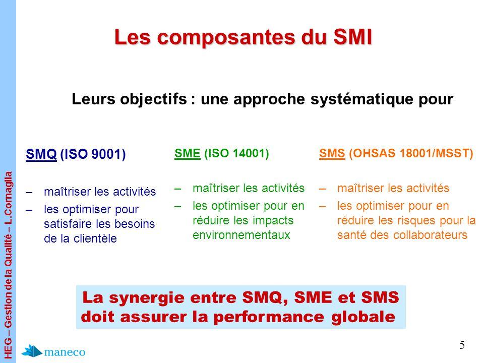HEG – Gestion de la Qualité – L.Cornaglia 5 Leurs objectifs : une approche systématique pour Les composantes du SMI SMQ (ISO 9001) –maîtriser les acti
