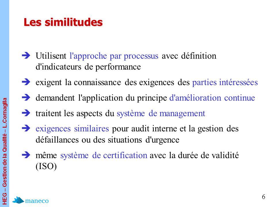 HEG – Gestion de la Qualité – L.Cornaglia 6 Utilisent l'approche par processus avec définition d'indicateurs de performance exigent la connaissance de