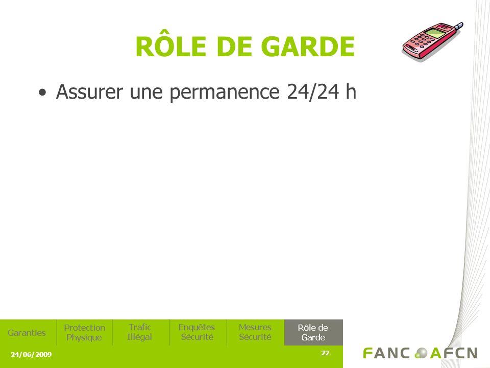 24/06/2009 22 RÔLE DE GARDE Assurer une permanence 24/24 h