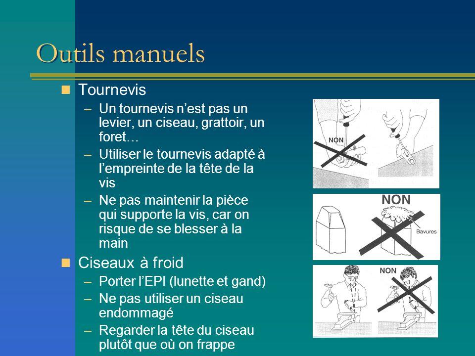 Outils manuels Tournevis –Un tournevis nest pas un levier, un ciseau, grattoir, un foret… –Utiliser le tournevis adapté à lempreinte de la tête de la