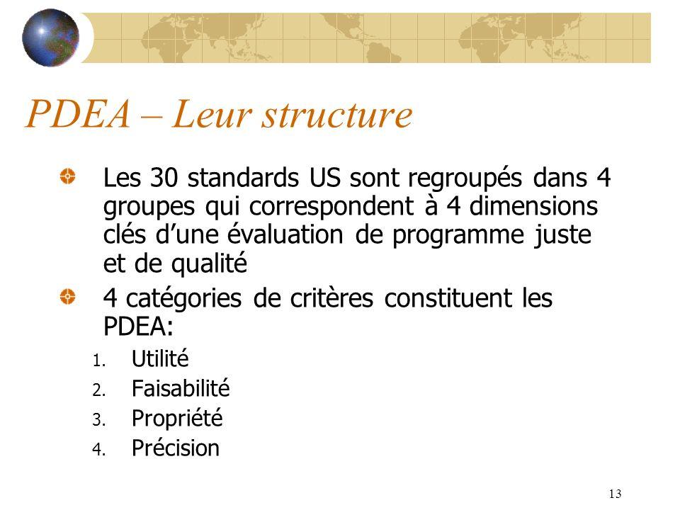 13 PDEA – Leur structure Les 30 standards US sont regroupés dans 4 groupes qui correspondent à 4 dimensions clés dune évaluation de programme juste et