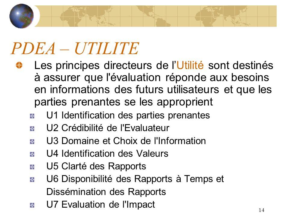 14 PDEA – UTILITE Les principes directeurs de lUtilité sont destinés à assurer que l'évaluation réponde aux besoins en informations des futurs utilisa