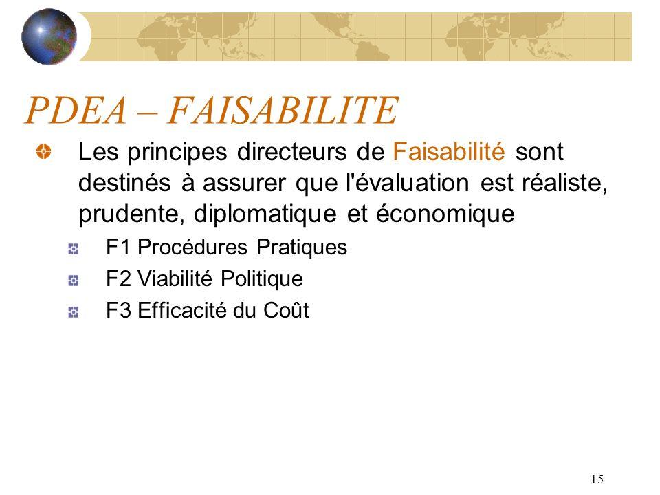 15 PDEA – FAISABILITE Les principes directeurs de Faisabilité sont destinés à assurer que l'évaluation est réaliste, prudente, diplomatique et économi