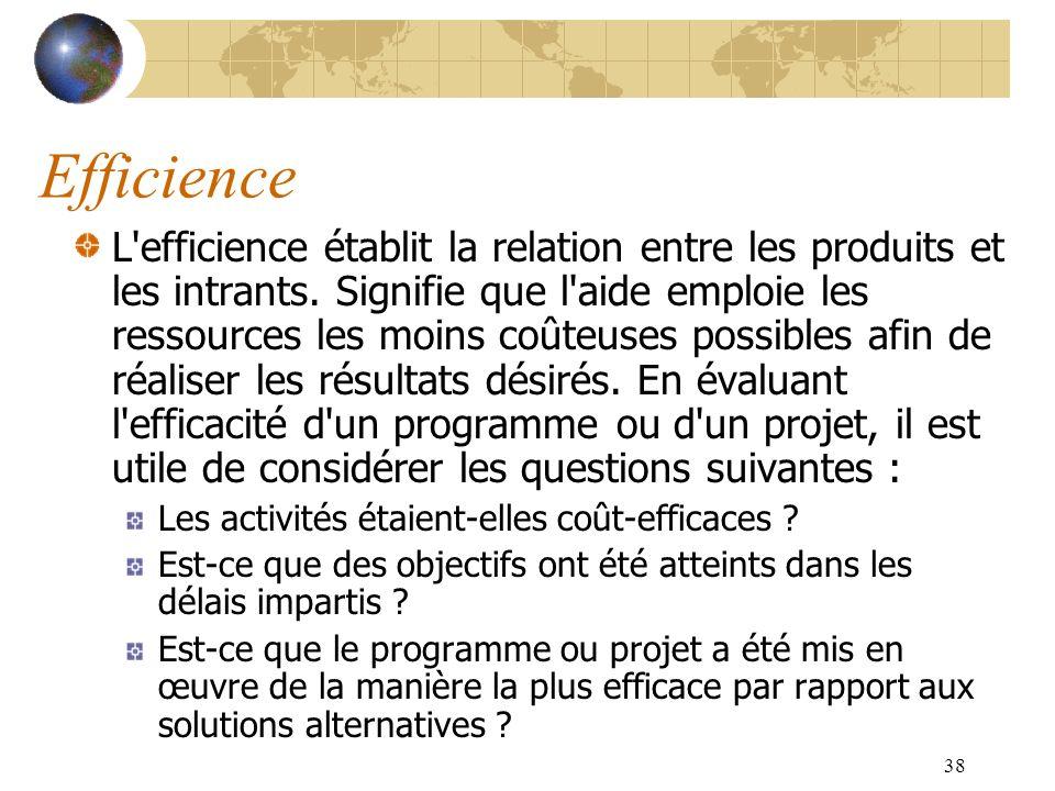 38 Efficience L'efficience établit la relation entre les produits et les intrants. Signifie que l'aide emploie les ressources les moins coûteuses poss