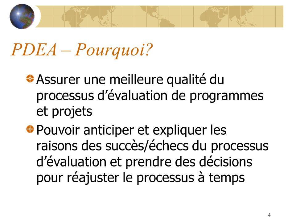 4 PDEA – Pourquoi? Assurer une meilleure qualité du processus dévaluation de programmes et projets Pouvoir anticiper et expliquer les raisons des succ