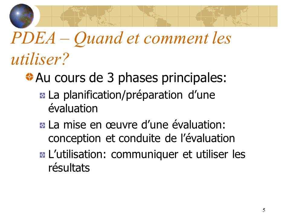 5 PDEA – Quand et comment les utiliser? Au cours de 3 phases principales: La planification/préparation dune évaluation La mise en œuvre dune évaluatio