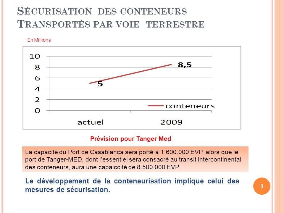 3 En Millions Prévision pour Tanger Med Le développement de la conteneurisation implique celui des mesures de sécurisation.