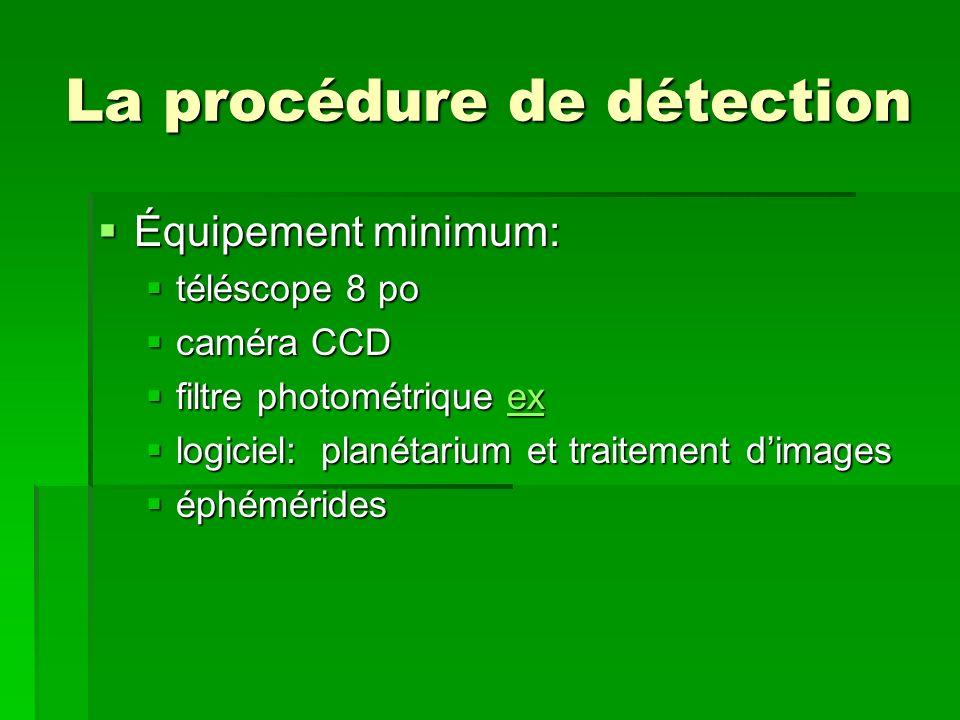 La procédure de détection Équipement minimum: Équipement minimum: téléscope 8 po téléscope 8 po caméra CCD caméra CCD filtre photométrique ex filtre p