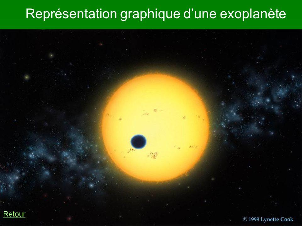 Représentation graphique dune exoplanète Retour