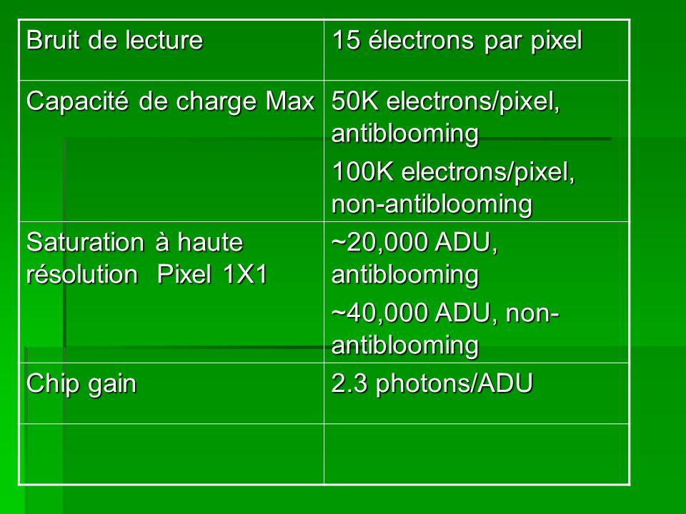 Bruit de lecture 15 électrons par pixel Capacité de charge Max 50K electrons/pixel, antiblooming 100K electrons/pixel, non-antiblooming Saturation à h