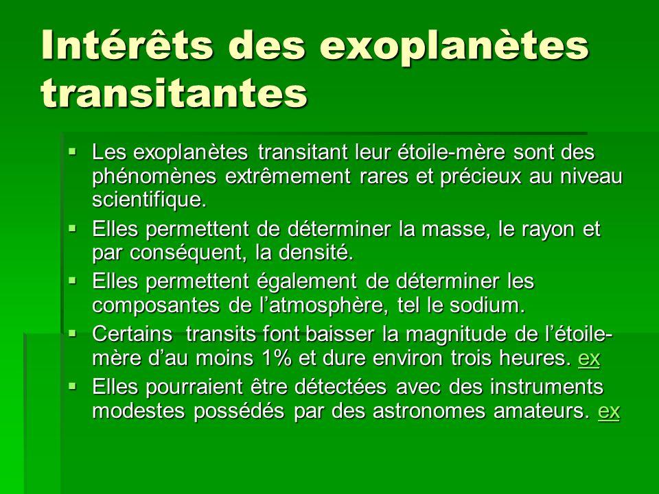 Intérêts des exoplanètes transitantes Les exoplanètes transitant leur étoile-mère sont des phénomènes extrêmement rares et précieux au niveau scientif