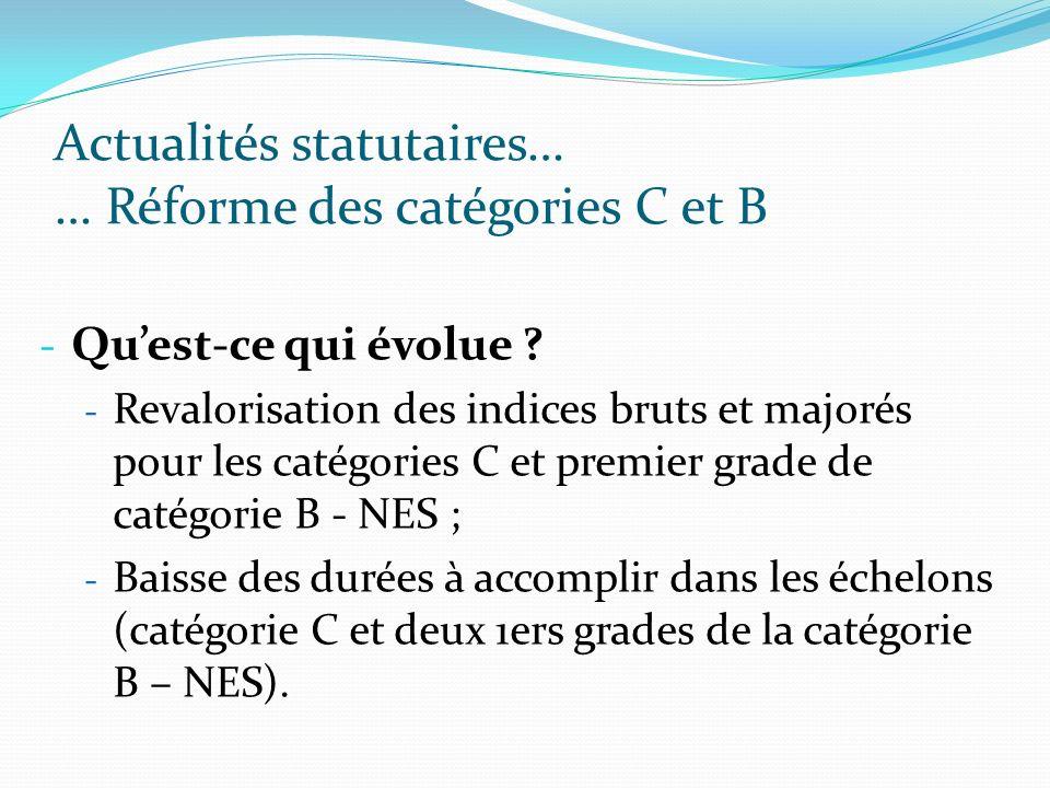 Actualités statutaires… … Réforme des catégories C et B - Quest-ce qui évolue ? - Revalorisation des indices bruts et majorés pour les catégories C et