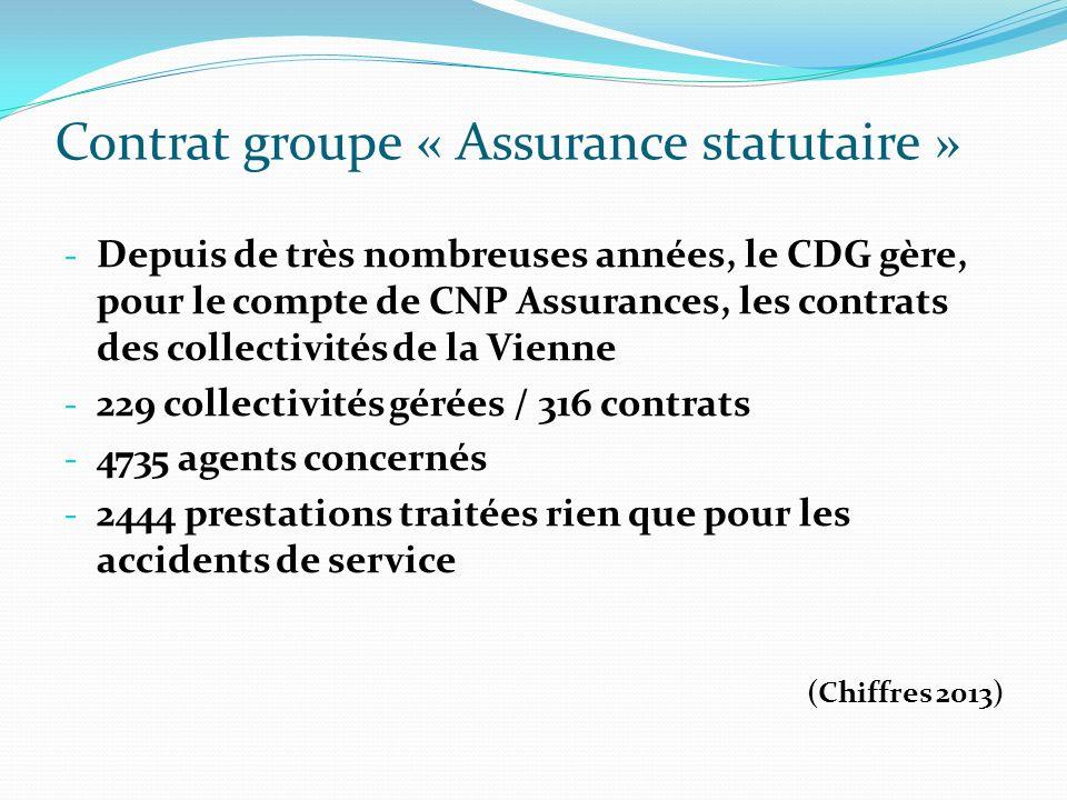Contrat groupe « Assurance statutaire » - Depuis de très nombreuses années, le CDG gère, pour le compte de CNP Assurances, les contrats des collectivi