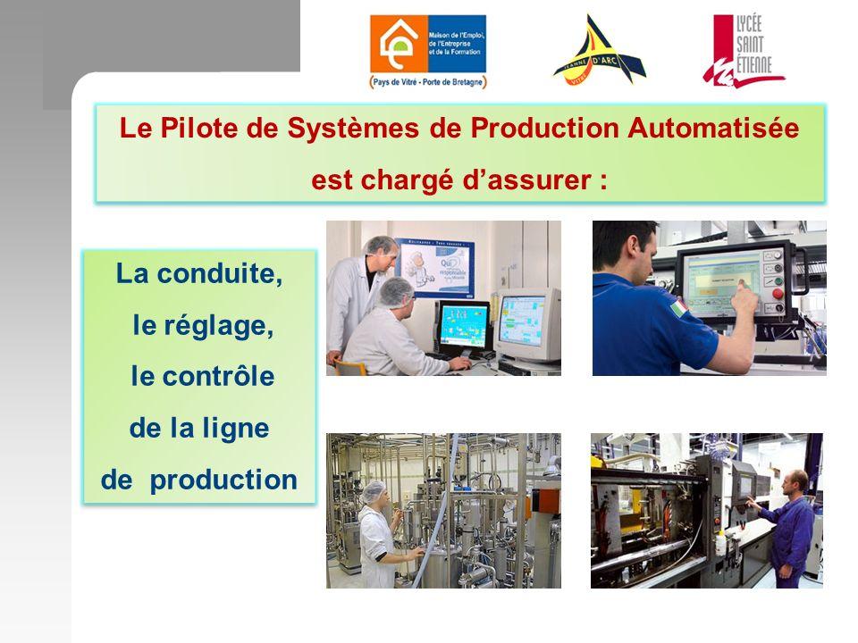 Le Pilote de Systèmes de Production Automatisée est chargé dassurer : Le Pilote de Systèmes de Production Automatisée est chargé dassurer : La conduite, le réglage, le contrôle de la ligne de production La conduite, le réglage, le contrôle de la ligne de production