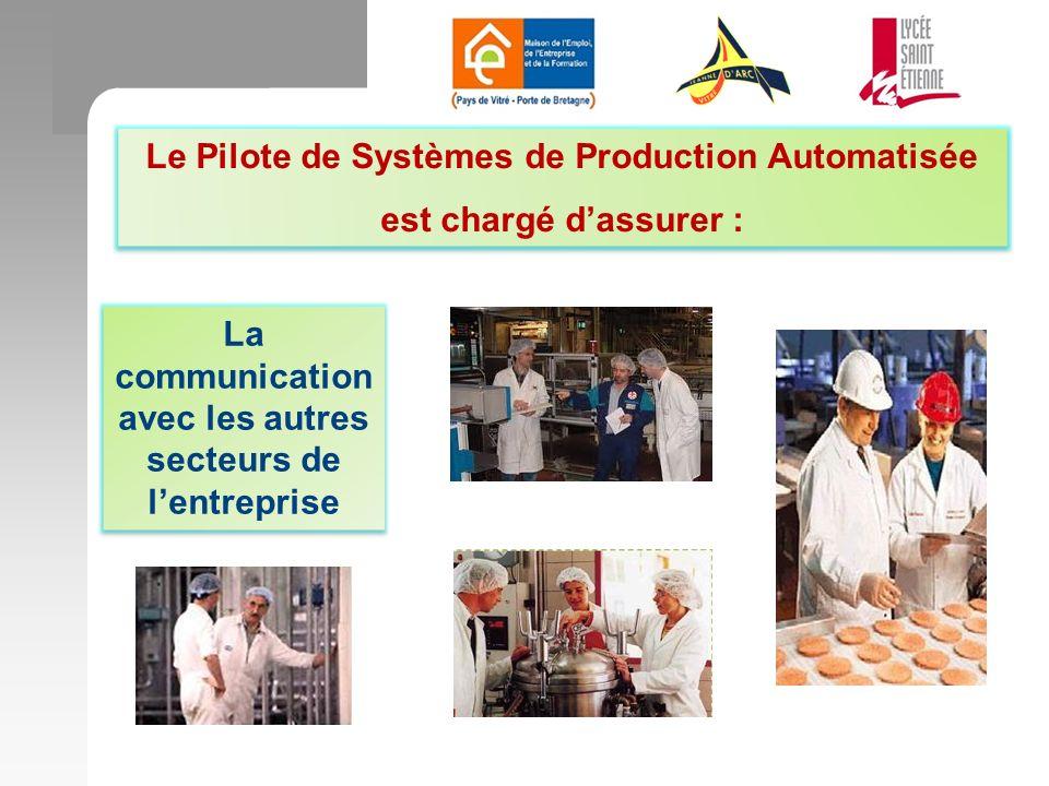 Le Pilote de Systèmes de Production Automatisée est chargé dassurer : Le Pilote de Systèmes de Production Automatisée est chargé dassurer : La communication avec les autres secteurs de lentreprise