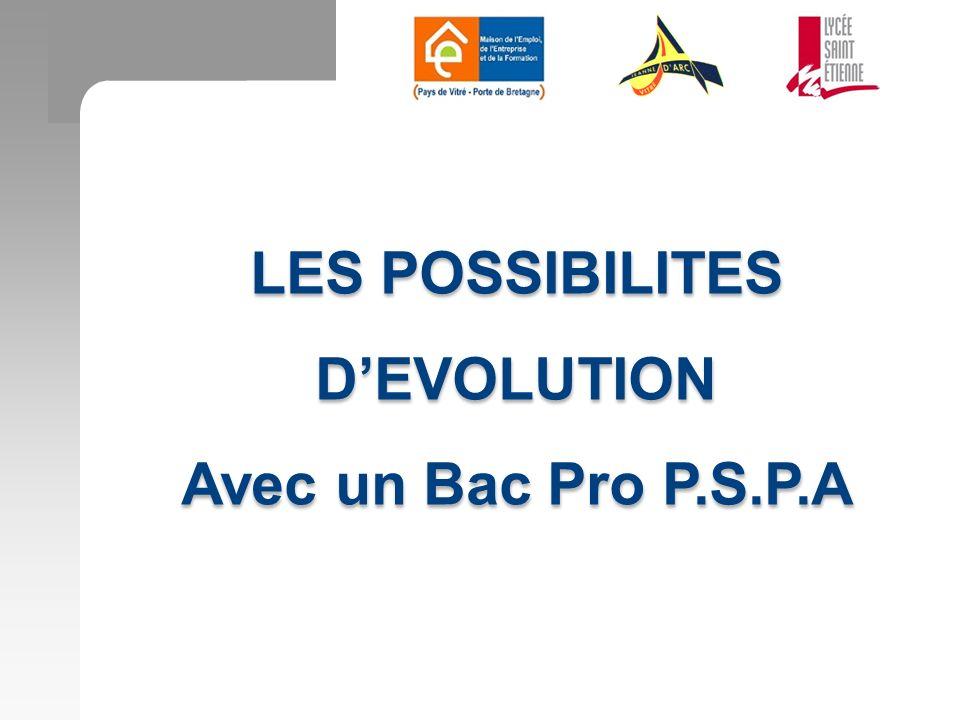 LES POSSIBILITES DEVOLUTION Avec un Bac Pro P.S.P.A LES POSSIBILITES DEVOLUTION Avec un Bac Pro P.S.P.A