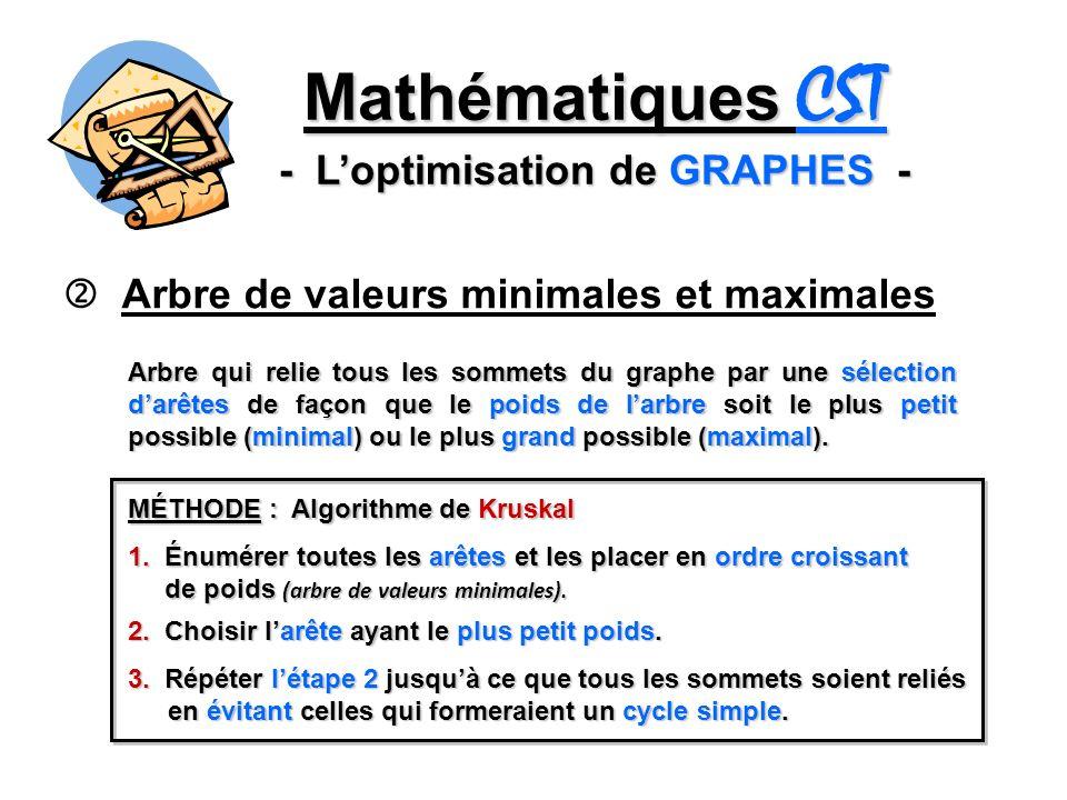 Mathématiques CST - Loptimisation de GRAPHES - Arbre de valeurs minimales et maximales Arbre qui relie tous les sommets du graphe par une sélection darêtes de façon que le poids de larbre soit le plus petit possible (minimal) ou le plus grand possible (maximal).