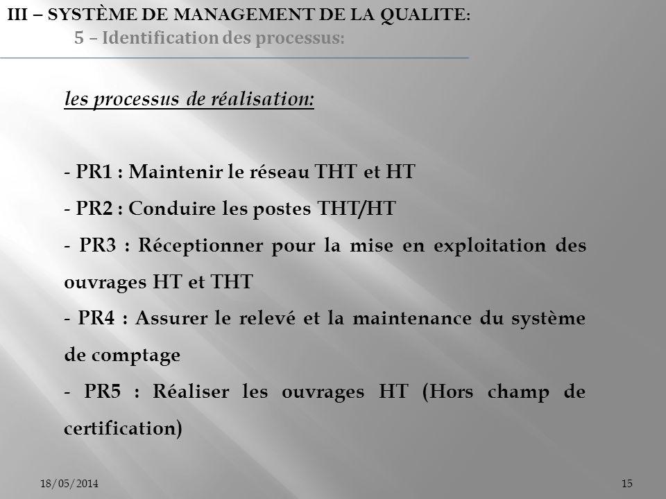 18/05/201415 les processus de réalisation: - PR1 : Maintenir le réseau THT et HT - PR2 : Conduire les postes THT/HT - PR3 : Réceptionner pour la mise