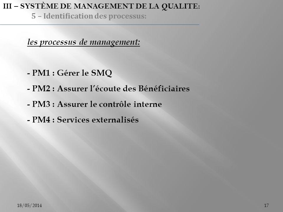 18/05/201417 les processus de management: - PM1 : Gérer le SMQ - PM2 : Assurer lécoute des Bénéficiaires - PM3 : Assurer le contrôle interne - PM4 : S