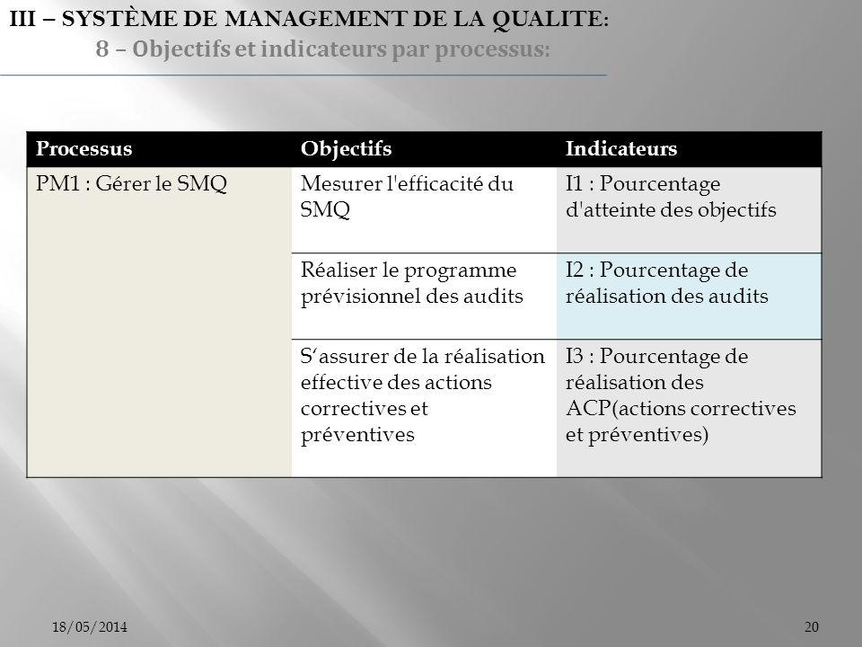 18/05/201420 III – SYSTÈME DE MANAGEMENT DE LA QUALITE: 8 – Objectifs et indicateurs par processus: ProcessusObjectifsIndicateurs PM1 : Gérer le SMQMe