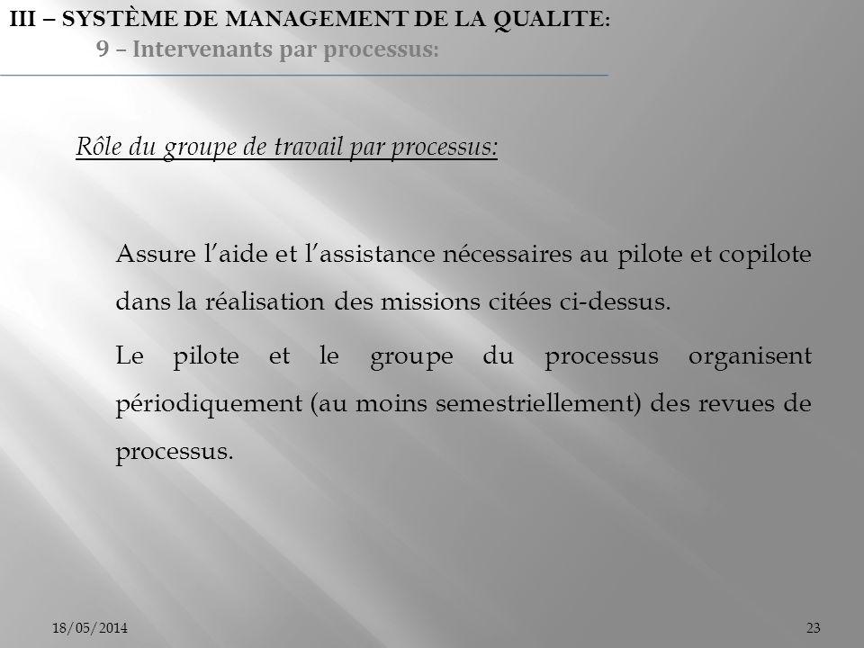 18/05/201423 Rôle du groupe de travail par processus: Assure laide et lassistance nécessaires au pilote et copilote dans la réalisation des missions c