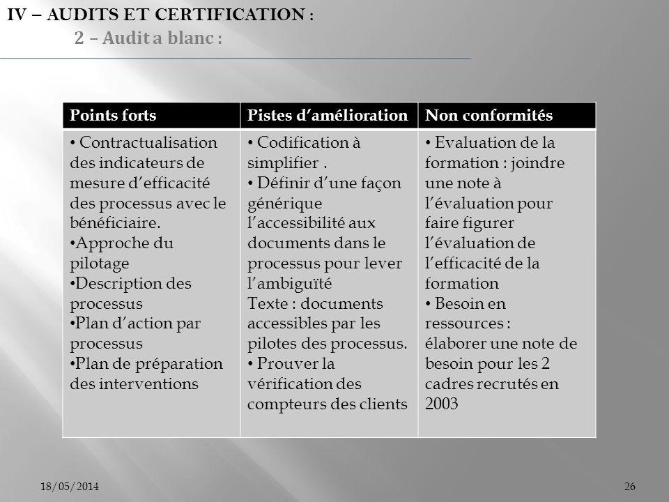 18/05/201426 Points fortsPistes daméliorationNon conformités Contractualisation des indicateurs de mesure defficacité des processus avec le bénéficiai