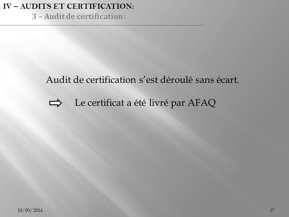 18/05/201427 IV – AUDITS ET CERTIFICATION: 3 – Audit de certification : Audit de certification sest déroulé sans écart. Le certificat a été livré par