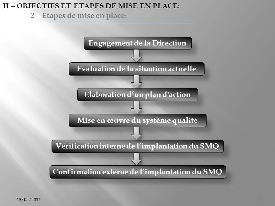 18/05/20147 Engagement de la Direction Evaluation de la situation actuelle Elaboration dun plan d'action Mise en œuvre du système qualité Vérification