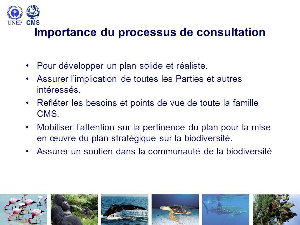 Importance du processus de consultation Pour développer un plan solide et réaliste. Assurer limplication de toutes les Parties et autres intéressés. R
