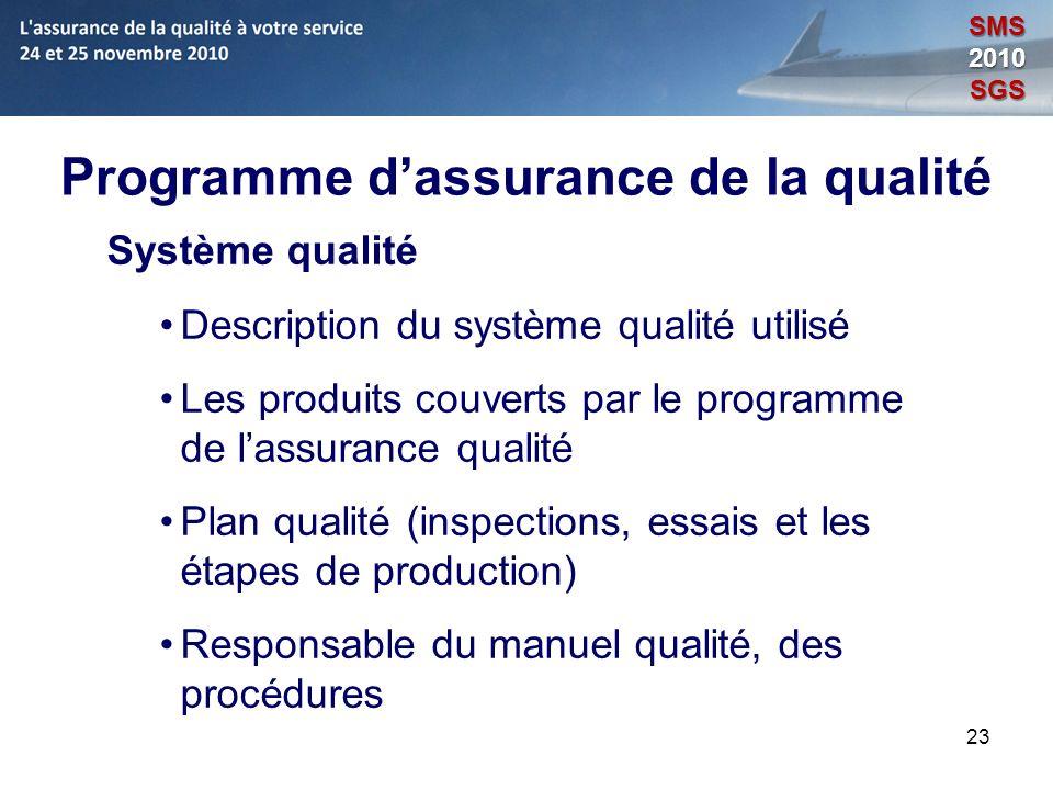23 Programme dassurance de la qualité Système qualité Description du système qualité utilisé Les produits couverts par le programme de lassurance qual