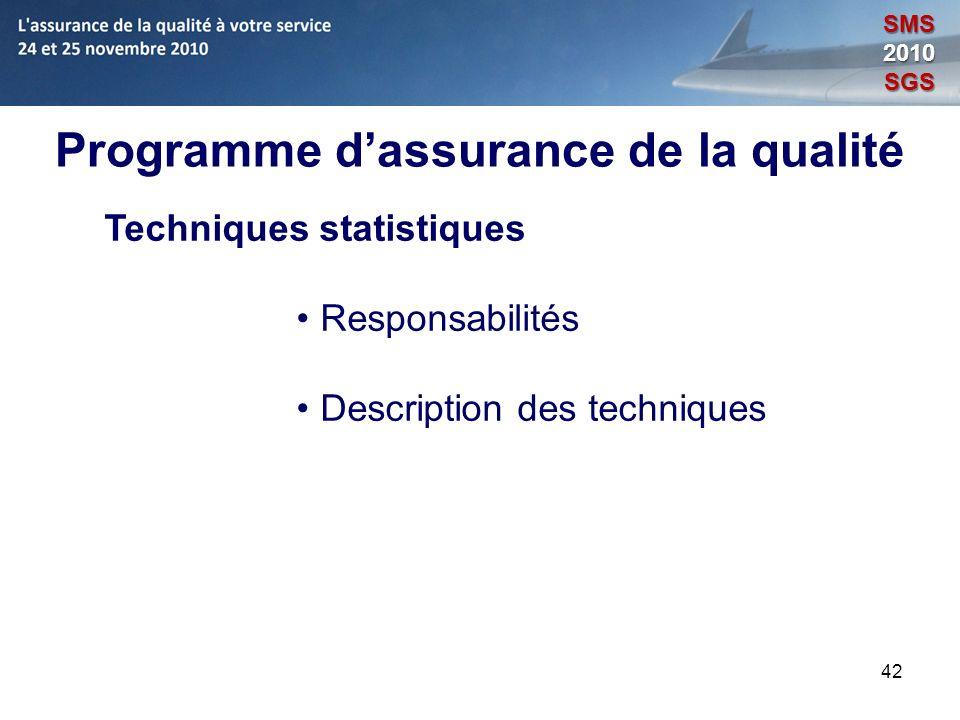 42 Programme dassurance de la qualité Techniques statistiques Responsabilités Description des techniques SMS2010SGS
