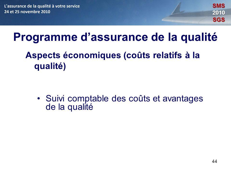 44 Programme dassurance de la qualité Aspects économiques (coûts relatifs à la qualité) Suivi comptable des coûts et avantages de la qualité SMS2010SG
