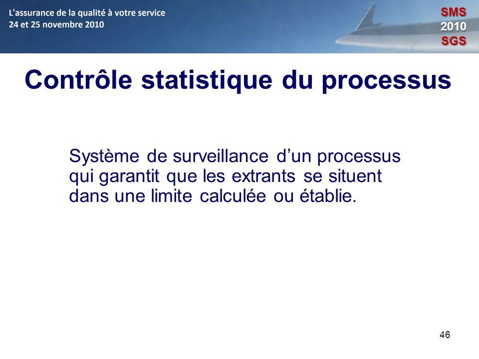 46 Contrôle statistique du processus Système de surveillance dun processus qui garantit que les extrants se situent dans une limite calculée ou établi