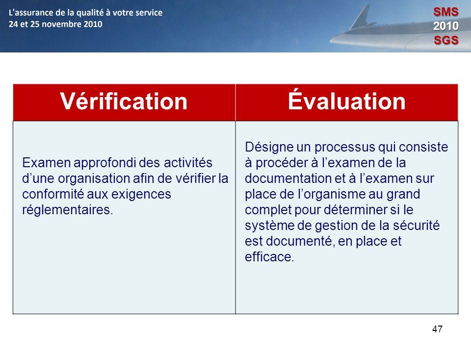 47 SMS2010SGS VérificationÉvaluation Examen approfondi des activités dune organisation afin de vérifier la conformité aux exigences réglementaires. Dé