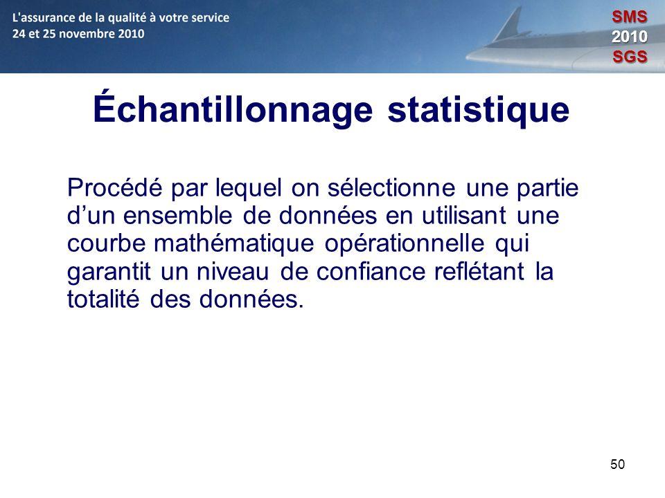 50 Échantillonnage statistique Procédé par lequel on sélectionne une partie dun ensemble de données en utilisant une courbe mathématique opérationnell