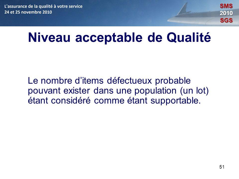 51 Niveau acceptable de Qualité Le nombre ditems défectueux probable pouvant exister dans une population (un lot) étant considéré comme étant supporta