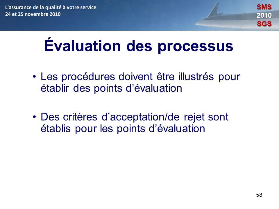 58 Évaluation des processus Les procédures doivent être illustrés pour établir des points dévaluation Des critères dacceptation/de rejet sont établis