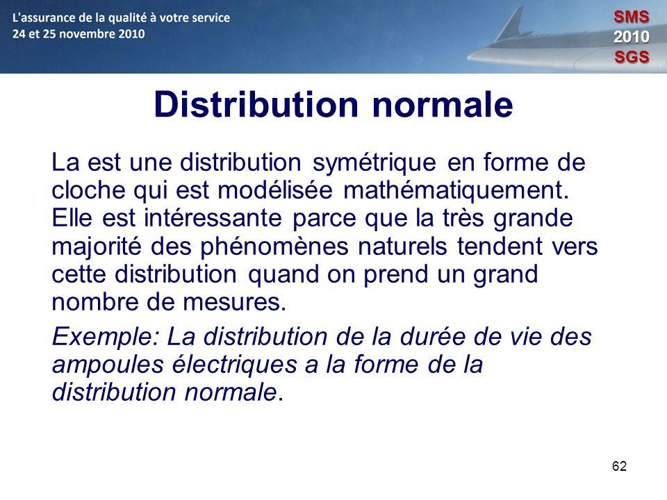 62 Distribution normale La est une distribution symétrique en forme de cloche qui est modélisée mathématiquement. Elle est intéressante parce que la t