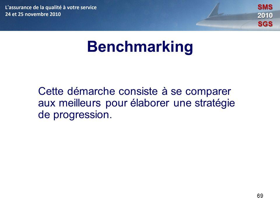 69 Benchmarking Cette démarche consiste à se comparer aux meilleurs pour élaborer une stratégie de progression. SMS2010SGS